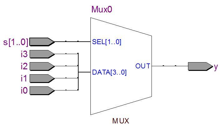 4  Dataflow modeling — FPGA designs with VHDL documentation